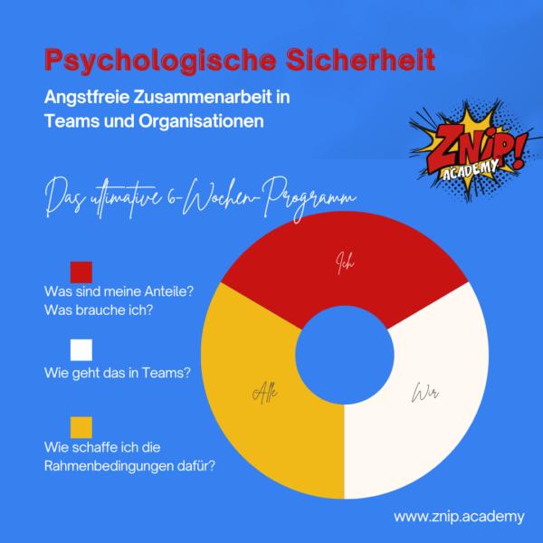 Inhalte Psychologische Sicherheit